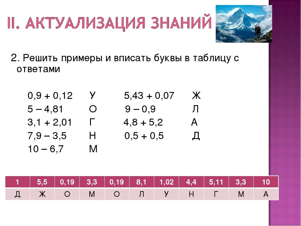 2. Решить примеры и вписать буквы в таблицу с ответами 0,9 + 0,12 У 5,43 + 0...