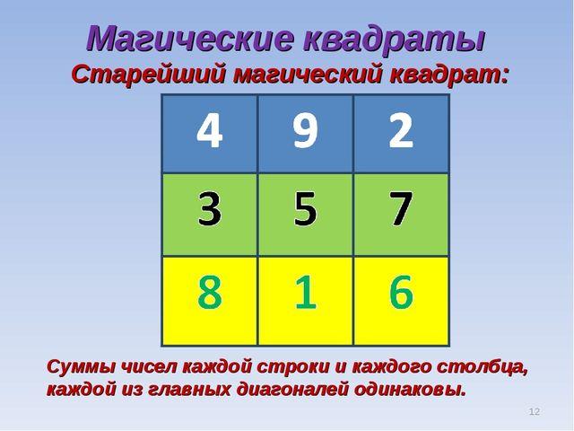 Магические квадраты Старейший магический квадрат: Суммы чисел каждой строки и...