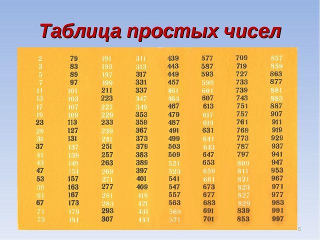 Таблица простых чисел *