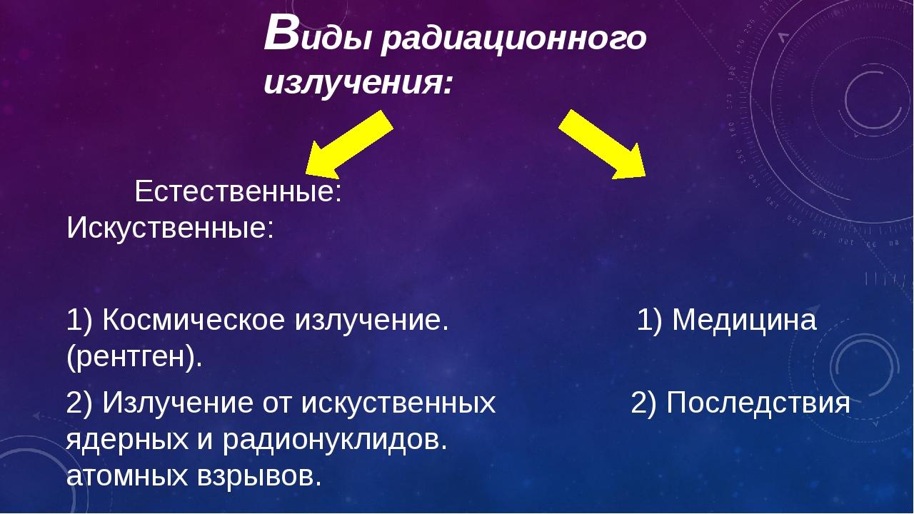 Виды радиационного излучения: Естественные: Искуственные: 1) Космическое излу...