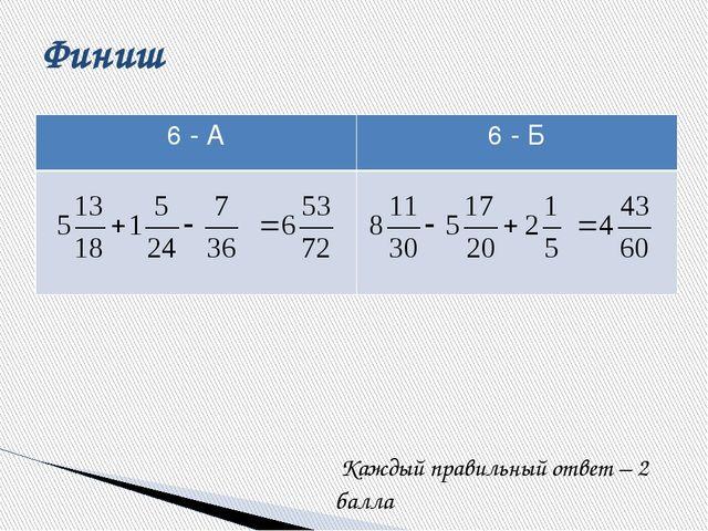 Финиш  Каждый правильный ответ – 2 балла 6 - А 6 - Б