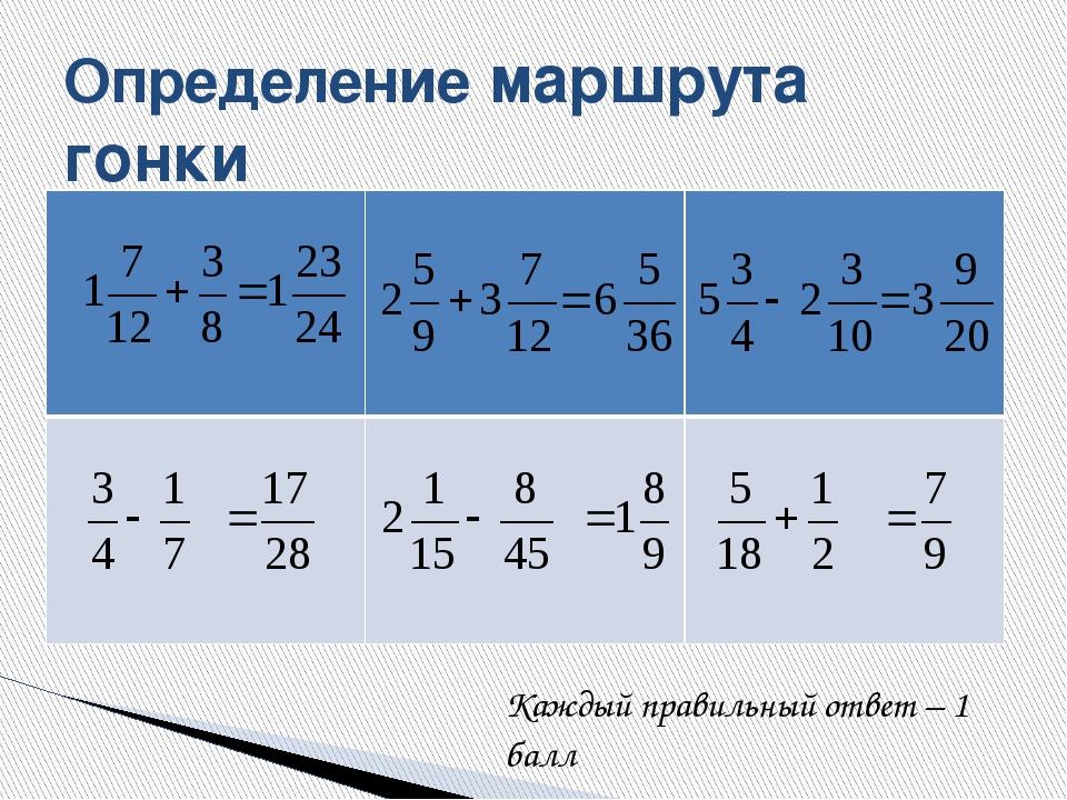 Определение маршрута гонки Каждый правильный ответ – 1 балл