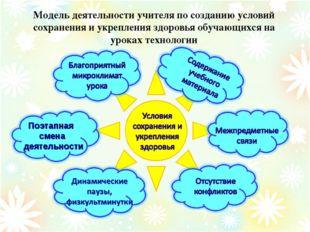Модель деятельности учителя по созданию условий сохранения и укрепления здоро