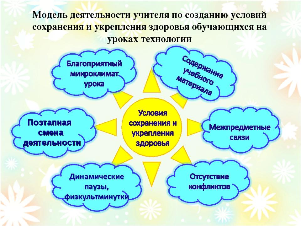 Модель деятельности учителя по созданию условий сохранения и укрепления здоро...