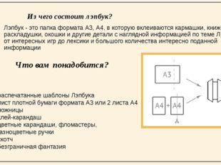 Из чего состоит лэпбук? Лэпбук - это папка формата А3, А4, в которую вклеива