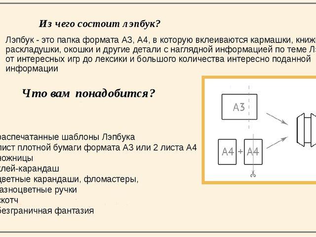 Из чего состоит лэпбук? Лэпбук - это папка формата А3, А4, в которую вклеива...