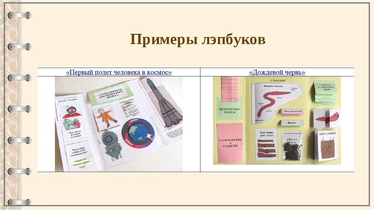 Примеры лэпбуков