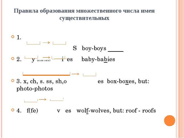 Правила образования множественного числа имен существительных 1. S boy-boys 2...