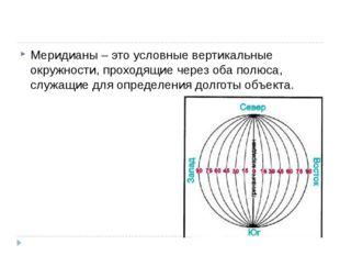 Меридианы – это условные вертикальные окружности, проходящие через оба полюс