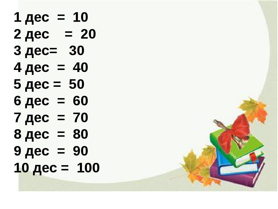 1 дес = 10 2 дес = 20 3 дес= 30 4 дес = 40 5 дес = 50 6 дес = 60 7 дес = 70...