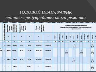 ГОДОВОЙ ПЛАН-ГРАФИК планово-предупредительного ремонта оборудования гидроприв