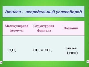 Этилен - непредельный углеводород Молекулярная формулаСтруктурная формулаНа