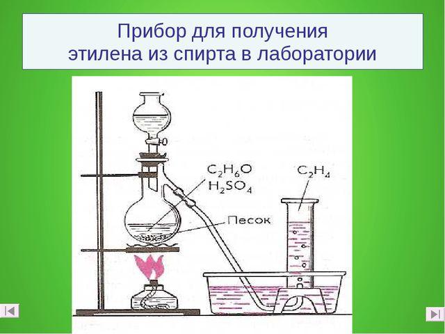 Прибор для получения этилена из спирта в лаборатории