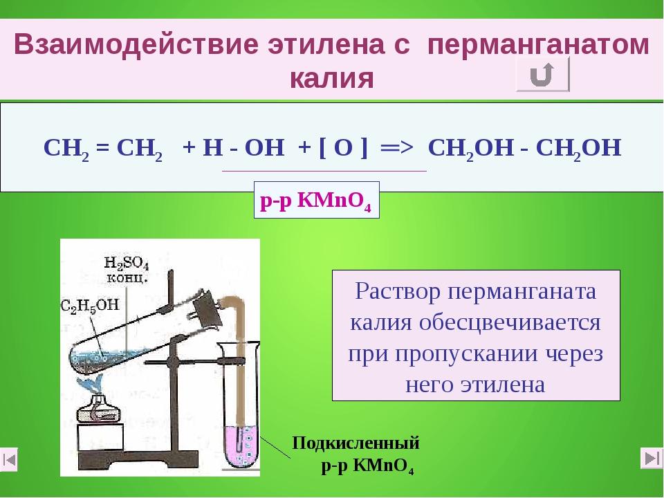 Взаимодействие этилена с перманганатом калия CН2 = CН2 + Н - ОН + [ О ] ═> СН...
