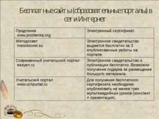 Бесплатные сайты (образовательные порталы) в сети Интернет Продленка www.prod