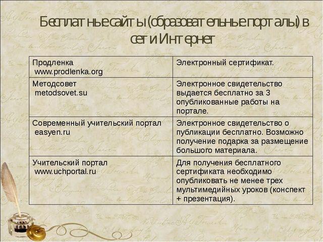 Бесплатные сайты (образовательные порталы) в сети Интернет Продленка www.prod...