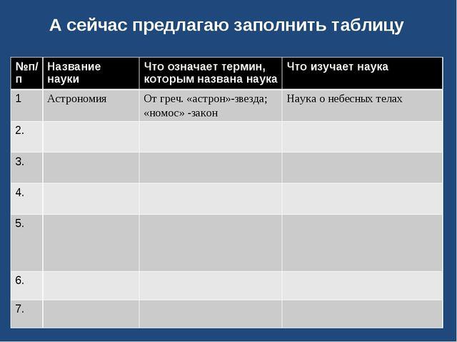 А сейчас предлагаю заполнить таблицу №п/пНазвание наукиЧто означает термин,...