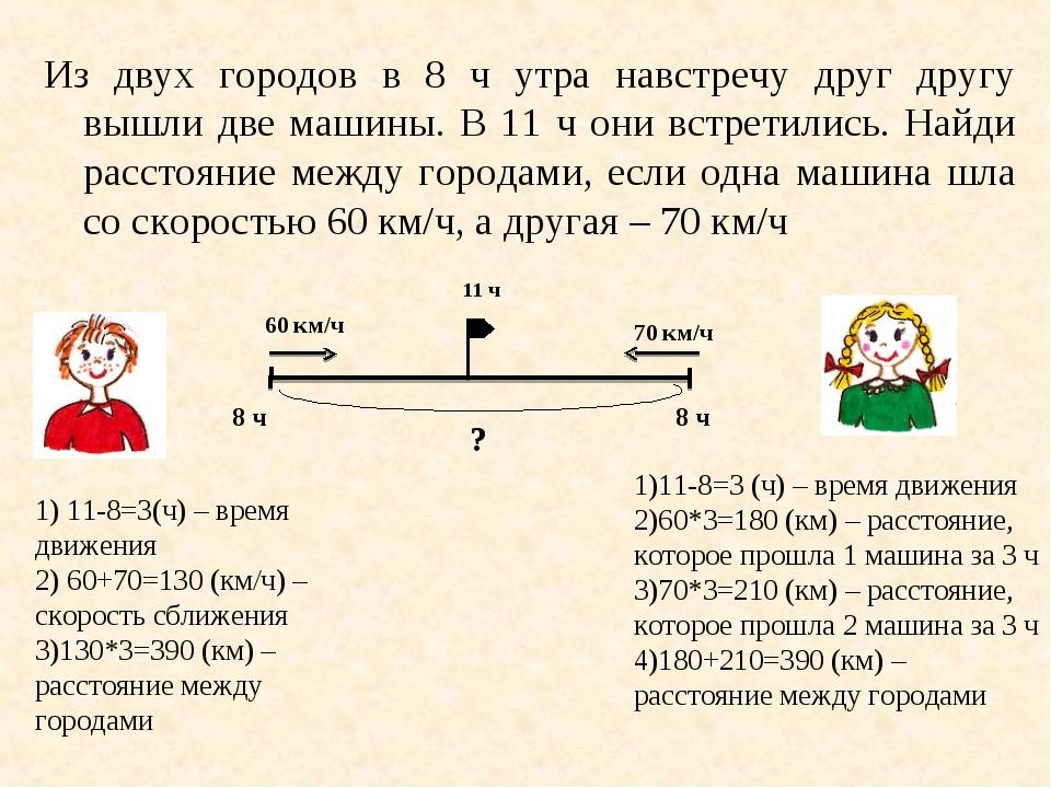 Решение задач по математике 8 класс на скорость время расстояние
