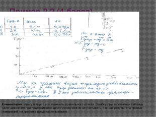Пример 2.2 (4 балла) Комментарий: присутствуют все элементы правильного ответ