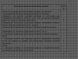 Критерии оценки выполнения задания Баллы Полностью правильное выполнение зад