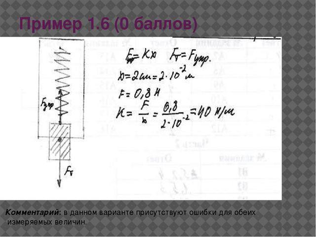 Пример 1.6 (0 баллов) Комментарий: в данном варианте присутствуют ошибки для...