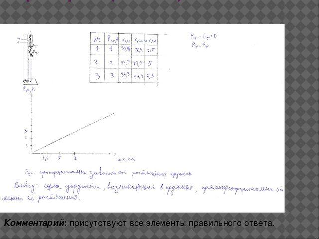 Пример 2.1 (4 балла) Комментарий: присутствуют все элементы правильного ответа.