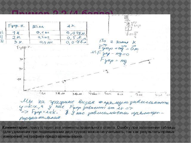 Пример 2.2 (4 балла) Комментарий: присутствуют все элементы правильного ответ...
