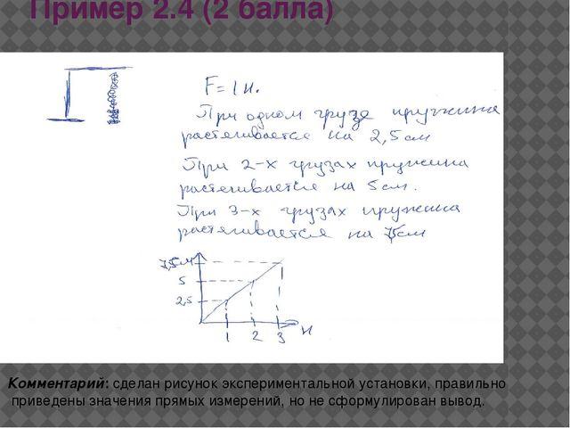 Пример 2.4 (2 балла) Комментарий: сделан рисунок экспериментальной установки,...
