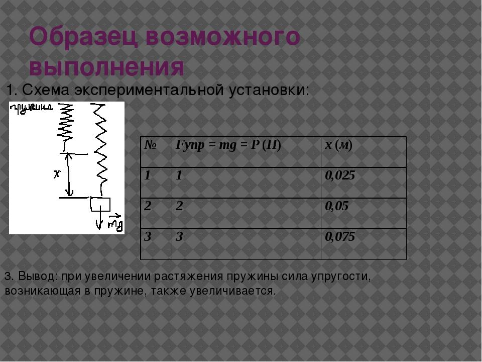 Образец возможного выполнения 1. Схема экспериментальной установки: 3.Вывод:...