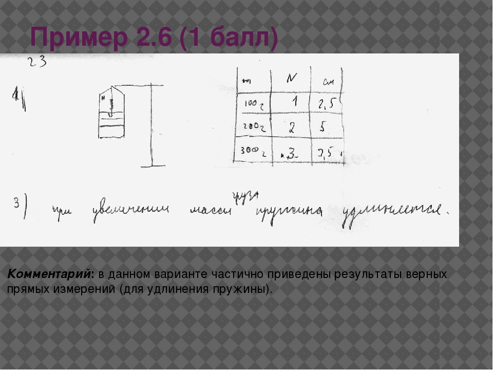 Пример 2.6 (1 балл) Комментарий: в данном варианте частично приведены результ...
