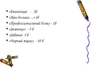 «Разминка» - 2б «Кто больше…» 1б «Профессиональный блок» - 1б «Знатоки» - 5 б