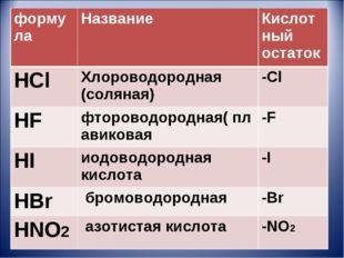 )   формулаНазвание Кислотный остаток HClХлороводородная (соляная)-C
