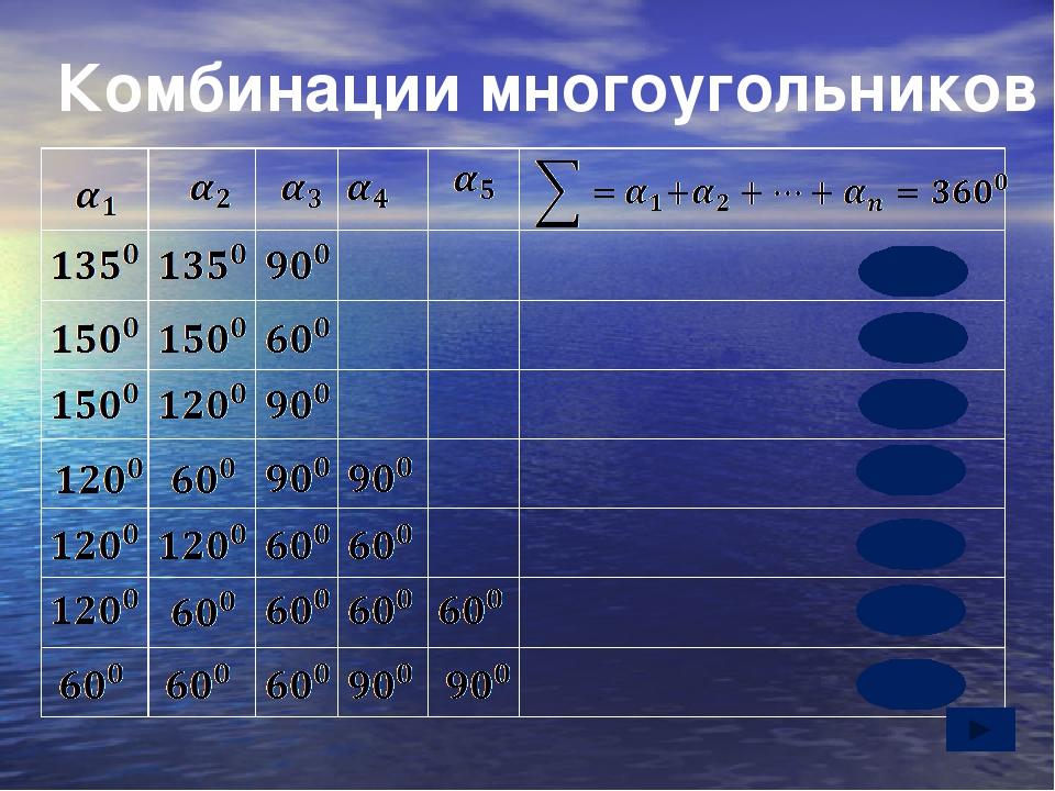 Литература. 1. Азевич А.И. Геометрические вариации на «пчелиную» тему. Матема...