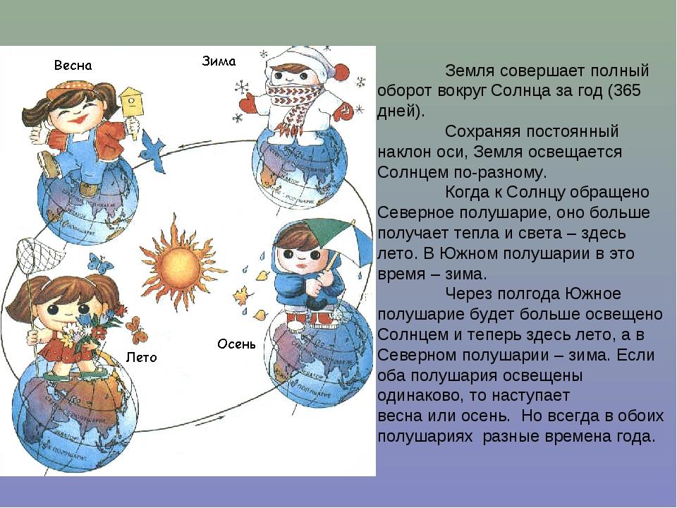 Земля совершает полный оборот вокруг Солнца за год (365 дней). Сохраняя по...