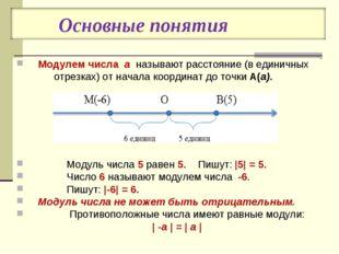 Модулем числа а называют расстояние (в единичных отрезках) от начала координ