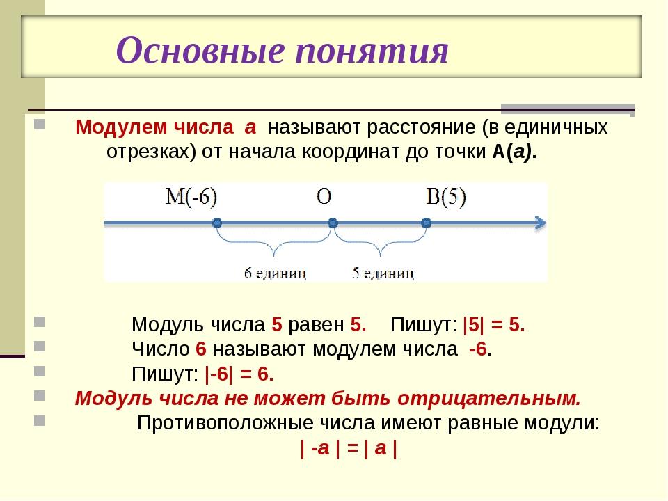 Модулем числа а называют расстояние (в единичных отрезках) от начала координ...