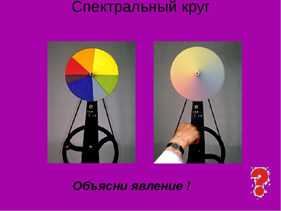 Спектральный круг Объясни явление ! Ответьте на вопрос. Предложение сделать...