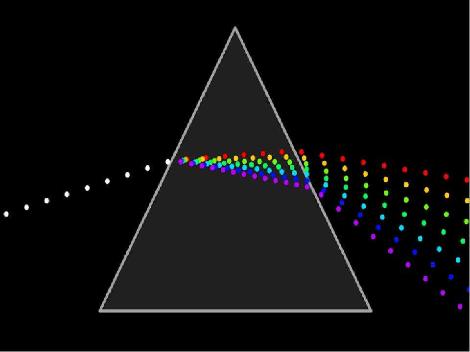 Явление разложения белого света в спектр получило название «дисперсия».