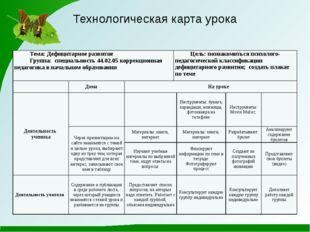 Технологическая карта урока Тема:Дефицитарноеразвитие Группа: специальность4