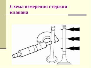 Схема измерения стержня клапана