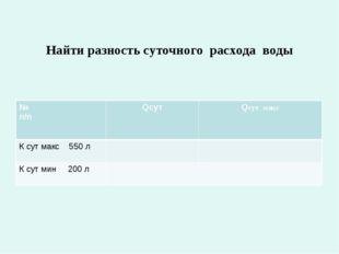 Найти разность суточного расхода воды № п/пQсутQсут макс К сут макс 550 л
