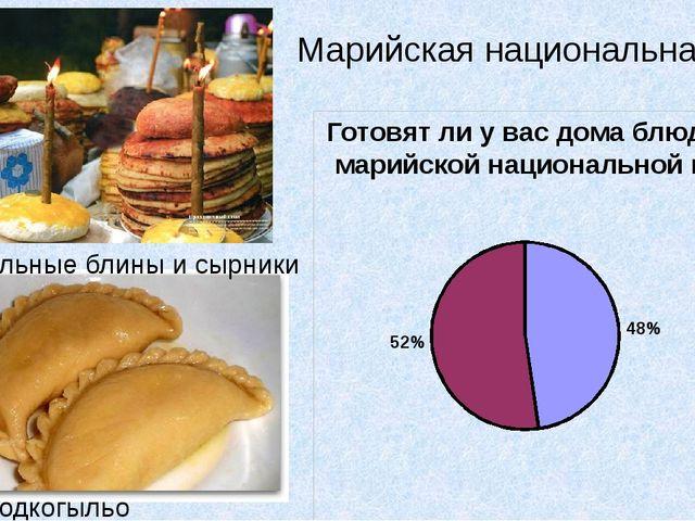Подкогыльо Марийская национальная кухня Ритуальные блины и сырники Готовят л...