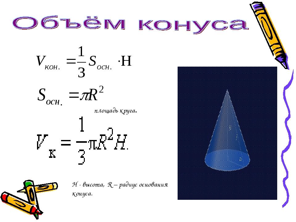 H - высота, R – радиус основания конуса. площадь круга.