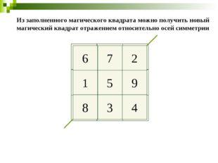 Из заполненного магического квадрата можно получить новый магический квадрат