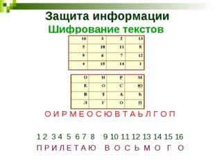 Защита информации Шифрование текстов О И Р М Е О С Ю В Т А Ь Л Г О П 1 2 3 4