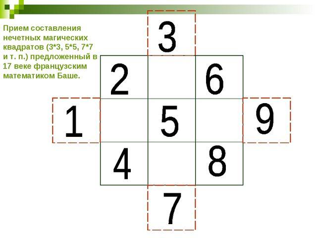 Прием составления нечетных магических квадратов (3*3, 5*5, 7*7 и т. п.) предл...