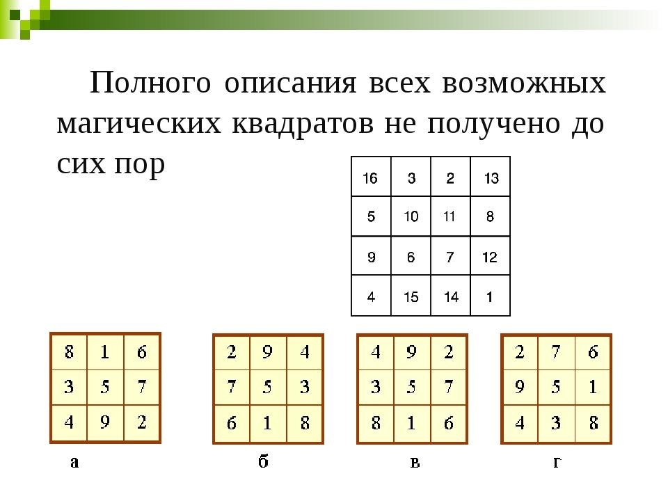 Полного описания всех возможных магических квадратов не получено до сих пор