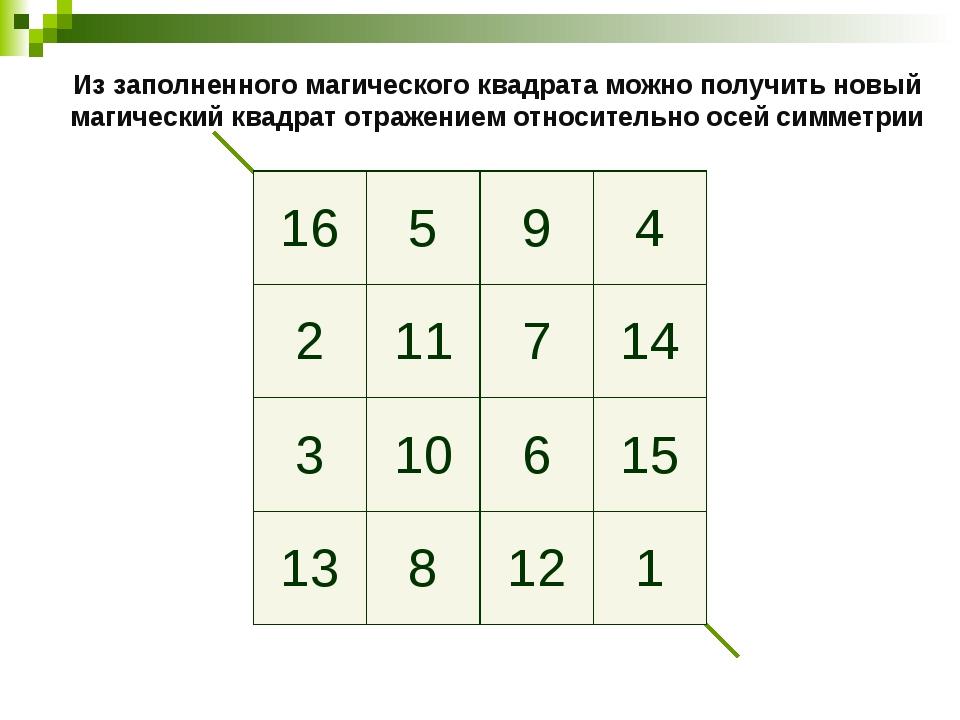 Из заполненного магического квадрата можно получить новый магический квадрат...