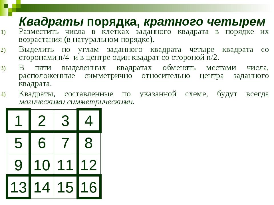 Квадраты порядка, кратного четырем Разместить числа в клетках заданного квадр...