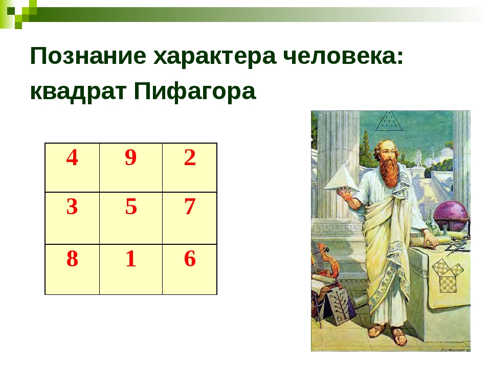 Познание характера человека: квадрат Пифагора 492 357 816 492 357 8...
